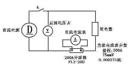 分流器串联于主电源电路中,外接端子引出一电压信号,作为主电路