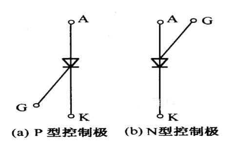 bt33晶闸管调压电路
